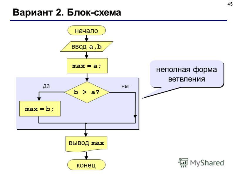 45 Вариант 2. Блок-схема неполная форма ветвления начало max = a; ввод a,b вывод max max = b; конец да нет b > a?