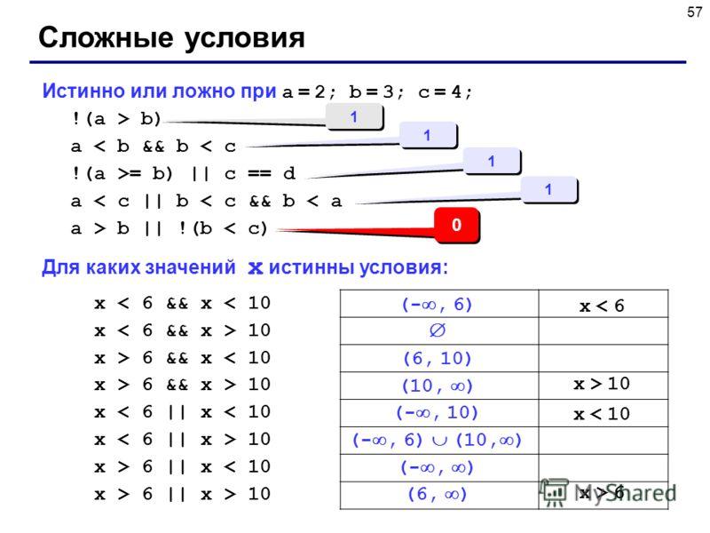 57 Истинно или ложно при a = 2; b = 3; c = 4; !(a > b) a < b && b < c !(a >= b) || c == d a < c || b < c && b < a a > b || !(b < c) Для каких значений x истинны условия: x < 6 && x < 10 x 10 x > 6 && x < 10 x > 6 && x > 10 x < 6 || x < 10 x 10 x > 6