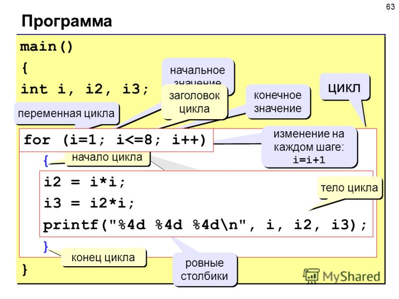 63 Программа main() { int i, i2, i3; for (i=1; i