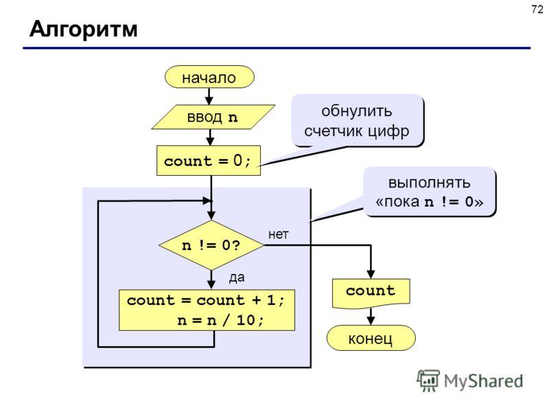 72 Алгоритм начало count конец нет да n != 0? count = 0 ; count = count + 1; n = n / 10; обнулить счетчик цифр ввод n выполнять «пока n != 0»
