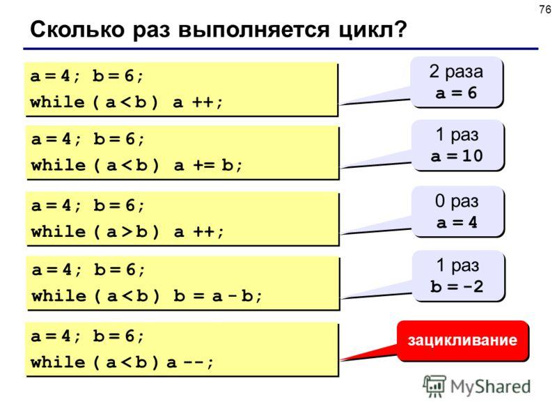 76 Сколько раз выполняется цикл? a = 4; b = 6; while ( a < b ) a ++; a = 4; b = 6; while ( a < b ) a ++; 2 раза a = 6 2 раза a = 6 a = 4; b = 6; while ( a < b ) a += b; a = 4; b = 6; while ( a < b ) a += b; 1 раз a = 10 1 раз a = 10 a = 4; b = 6; whi
