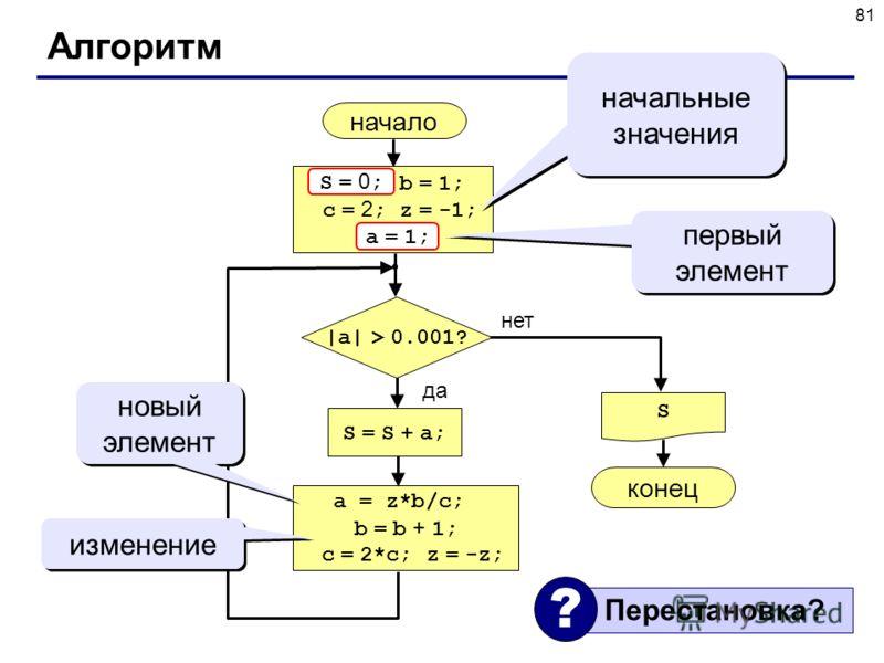 81 Алгоритм начало S конец нет да |a| > 0.001? S = S + a; S = 0 ; b = 1; c = 2 ; z = -1; a = 1; начальные значения a = z*b/c; b = b + 1; c = 2*c; z = -z; первый элемент a = 1; S = 0 ; новый элемент изменение Перестановка? ?