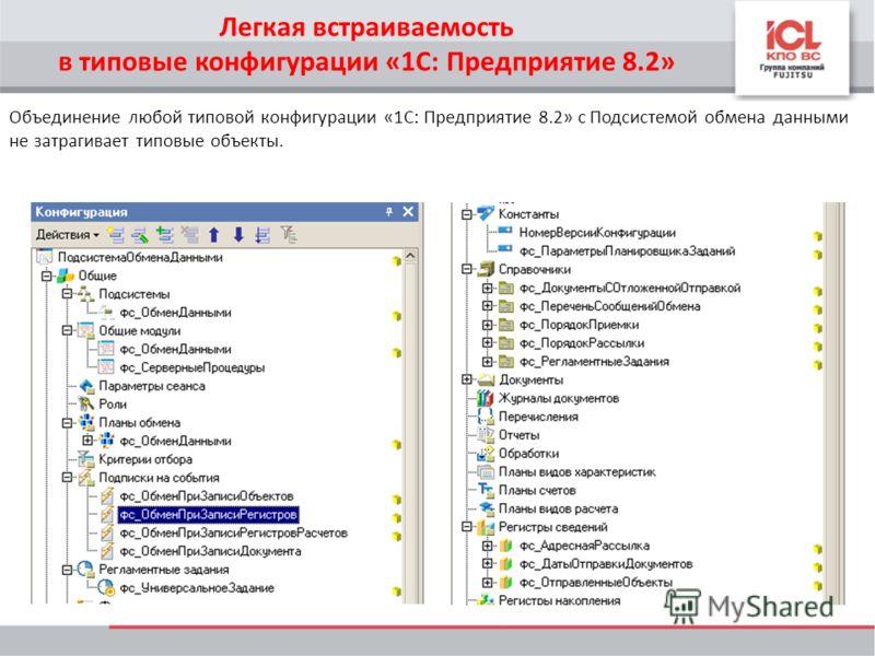 Легкая встраиваемость в типовые конфигурации «1С: Предприятие 8.2» Объединение любой типовой конфигурации «1С: Предприятие 8.2» с Подсистемой обмена данными не затрагивает типовые объекты.