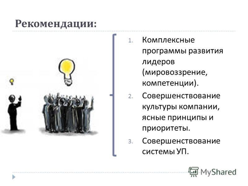 Рекомендации : 1. Комплексные программы развития лидеров ( мировоззрение, компетенции ). 2. Совершенствование культуры компании, ясные принципы и приоритеты. 3. Совершенствование системы УП.