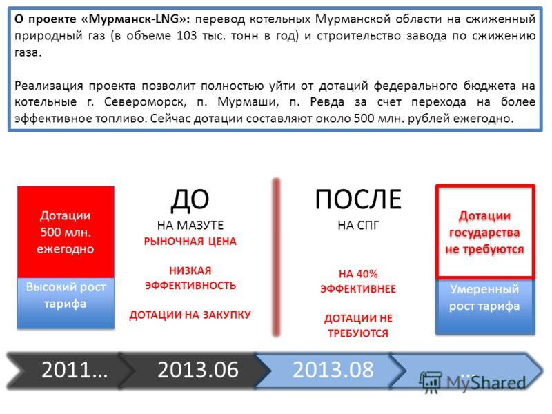 О проекте «Мурманск-LNG»: перевод котельных Мурманской области на сжиженный природный газ (в объеме 103 тыс. тонн в год) и строительство завода по сжижению газа. Реализация проекта позволит полностью уйти от дотаций федерального бюджета на котельные