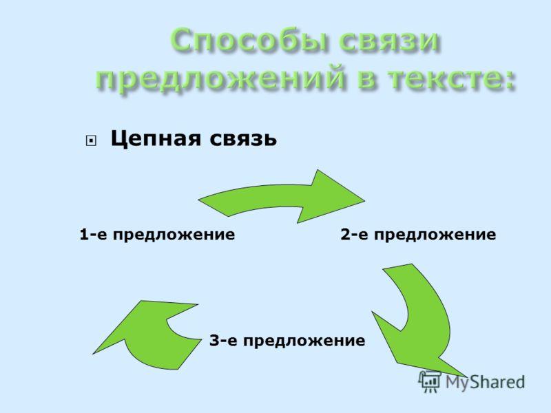 Цепная связь 2-е предложение 3-е предложение 1-е предложение