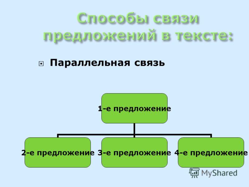 Параллельная связь 1-е предложение 2-е предложение 3-е предложение 4-е предложение
