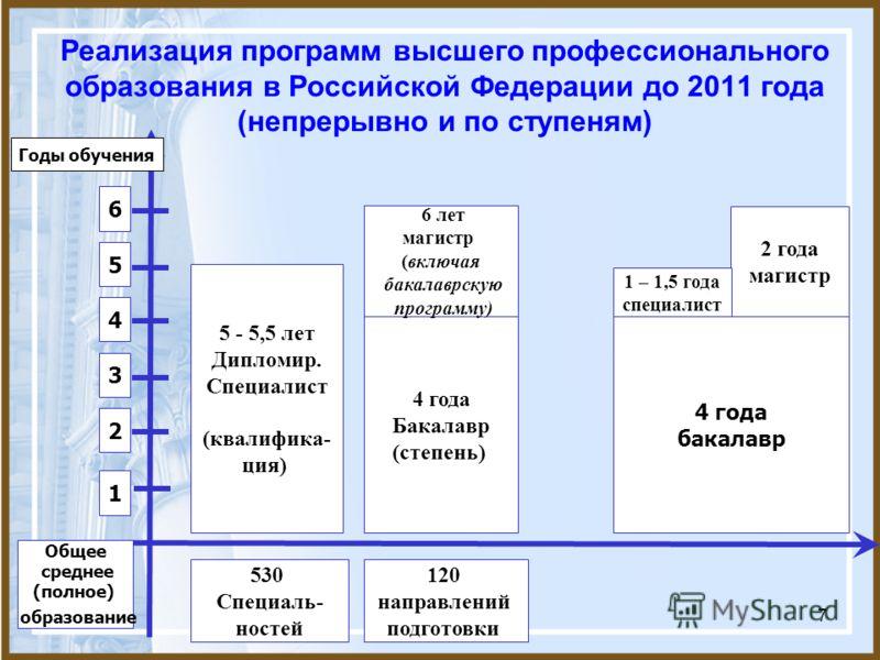 7 Реализация программ высшего профессионального образования в Российской Федерации до 2011 года (непрерывно и по ступеням) 1 2 3 4 5 6 5 - 5,5 лет Дипломир. Специалист (квалифика- ция) 530 Специаль- ностей Общее среднее (полное) образование Годы обуч