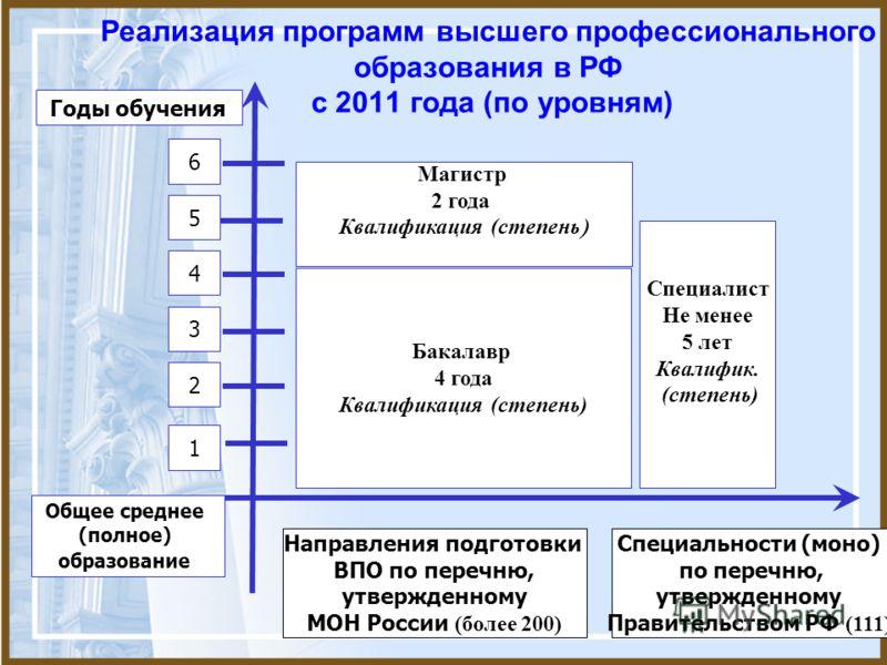8 Реализация программ высшего профессионального образования в РФ с 2011 года (по уровням) Направления подготовки ВПО по перечню, утвержденному МОН России (более 200) 1 2 3 4 5 6 Общее среднее (полное) образование Годы обучения Бакалавр 4 года Квалифи