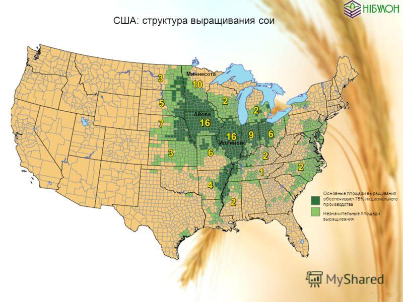 США: структура выращивания сои Основные площади выращивания обеспечивают 75% национального производства Незначительные площади выращивания Айова Иллинойс Миннесота