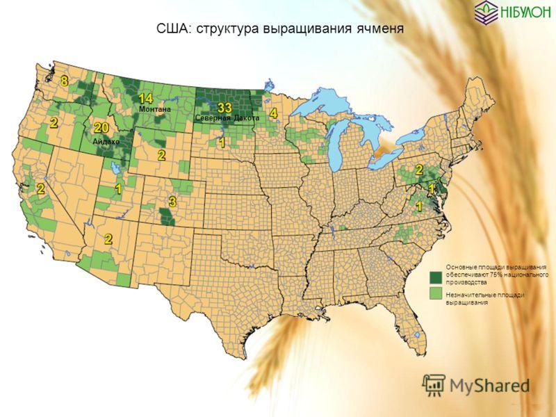 США: структура выращивания ячменя Основные площади выращивания обеспечивают 75% национального производства Незначительные площади выращивания Северная Дакота Монтана Айдахо