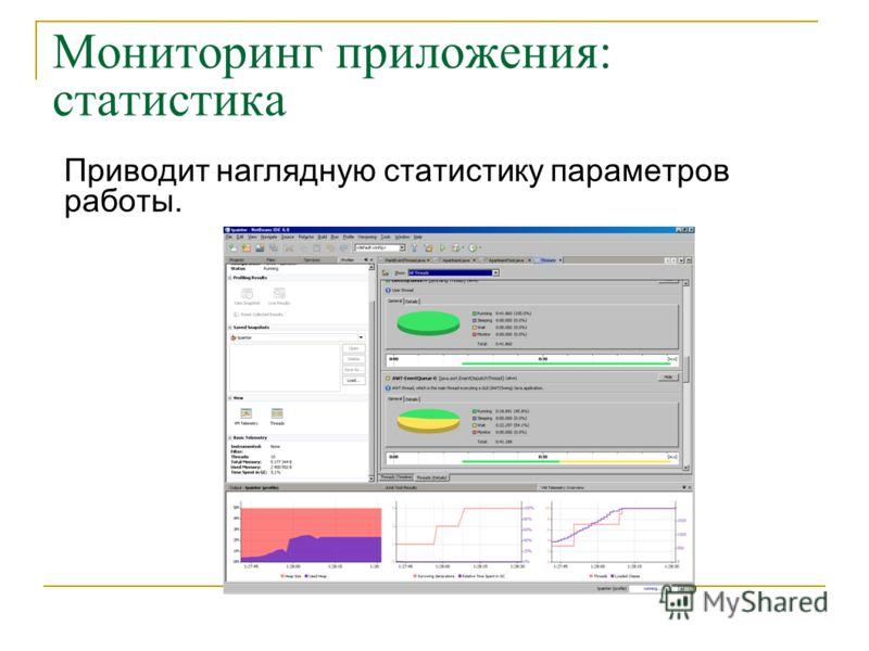 Мониторинг приложения: статистика Приводит наглядную статистику параметров работы.