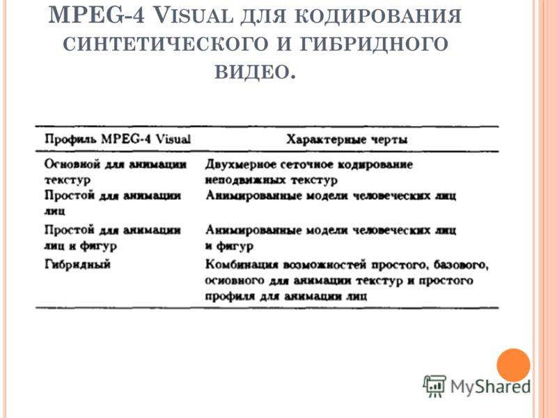 MPEG-4 V ISUAL ДЛЯ КОДИРОВАНИЯ СИНТЕТИЧЕСКОГО И ГИБРИДНОГО ВИДЕО.