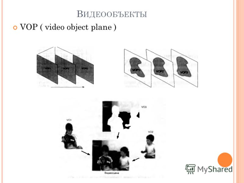 В ИДЕООБЪЕКТЫ VOP ( video object plane )