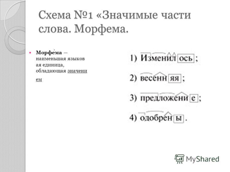 Таблица 3 «НЕ с причастиями» СЛИТНО РАЗДЕЛЬНО 1.Без не не употребляется: недоумевающий взгляд 2.Нет зависимых слов: невымытая обувь 3. Нет противопоставления: непрочитанная книга 1.С краткими причастиями: работа не выполнена 2.С причастиями, при кото