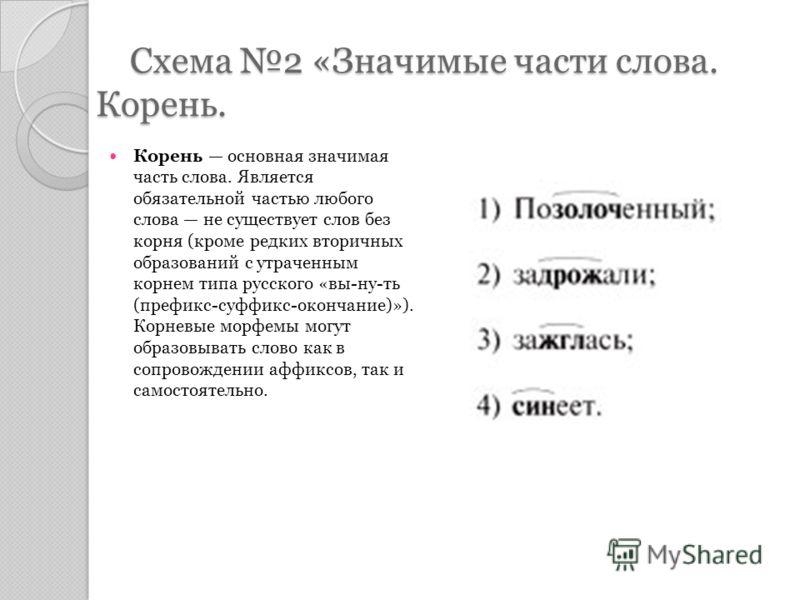 Схема 1 «Значимые части слова. Морфема. Морфема наименьшая языков ая единица, обладающая значени ем