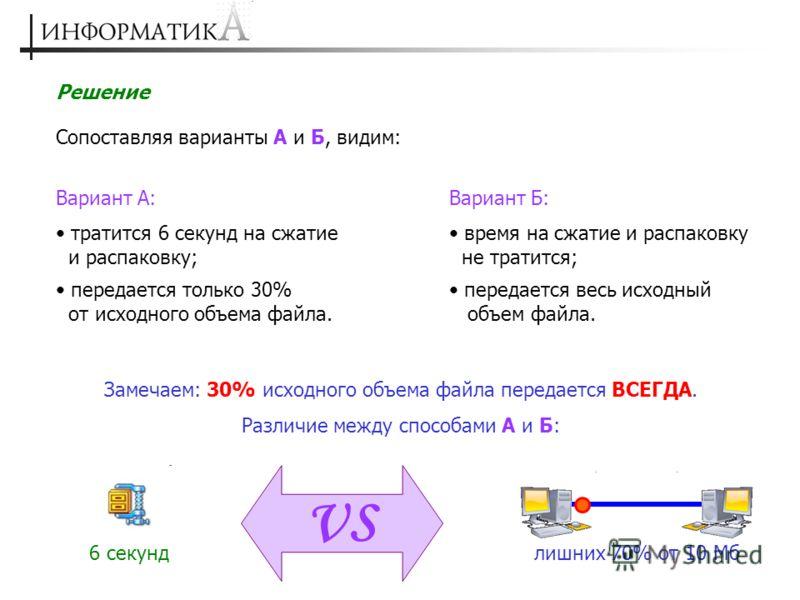 Решение Сопоставляя варианты А и Б, видим: Вариант А: тратится 6 секунд на сжатие и распаковку; передается только 30% от исходного объема файла. Вариант Б: время на сжатие и распаковку не тратится; передается весь исходный объем файла. Замечаем: 30%