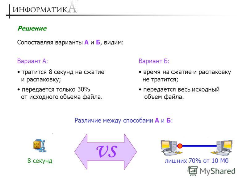 Решение Сопоставляя варианты А и Б, видим: Вариант А: тратится 8 секунд на сжатие и распаковку; передается только 30% от исходного объема файла. Вариант Б: время на сжатие и распаковку не тратится; передается весь исходный объем файла. Различие между