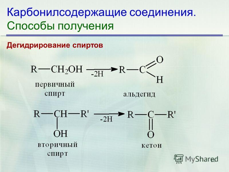 10 Карбонилсодержащие соединения. Способы получения Дегидрирование спиртов