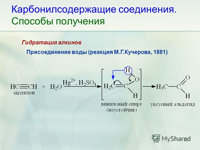 11 Карбонилсодержащие соединения. Способы получения Присоединение воды (реакция М.Г.Кучерова, 1881) Гидратация алкинов
