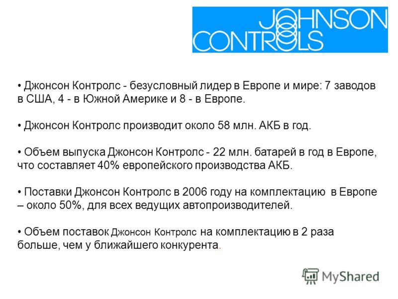 Джонсон Контролс - безусловный лидер в Европе и мире: 7 заводов в США, 4 - в Южной Америке и 8 - в Европе. Джонсон Контролс производит около 58 млн. АКБ в год. Объем выпуска Джонсон Контролс - 22 млн. батарей в год в Европе, что составляет 40% европе