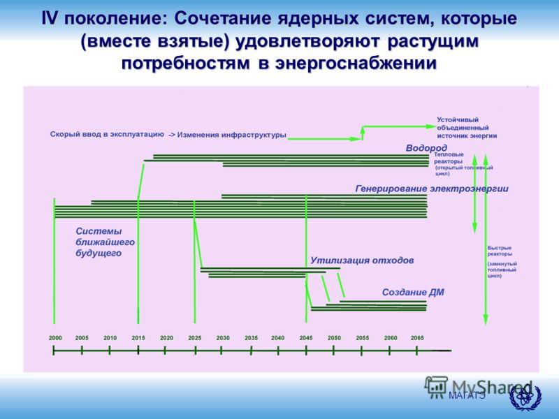 МАГАТЭ IV поколение: Сочетание ядерных систем, которые (вместе взятые) удовлетворяют растущим потребностям в энергоснабжении