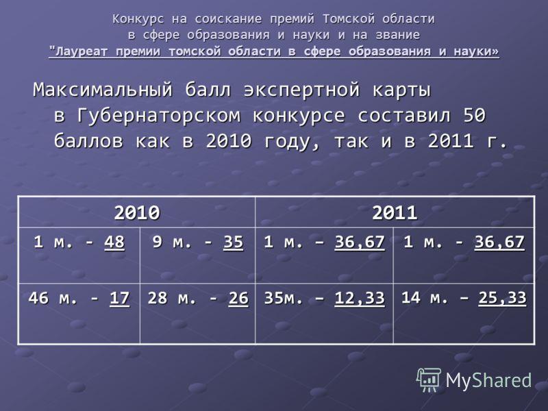 Конкурс на соискание премий Томской области в сфере образования и науки и на звание