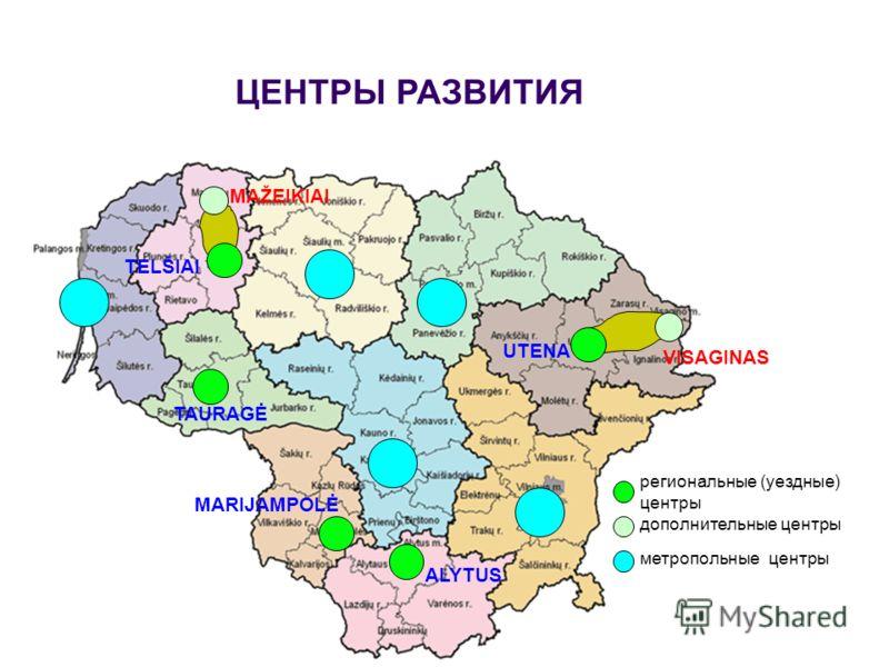 ALYTUS MARIJAMPOLĖ TAURAGĖ UTENA TELŠIAI MAŽEIKIAI VISAGINAS ЦЕНТРЫ РАЗВИТИЯ региональные (уездные) центры дополнительные центры метропольные центры