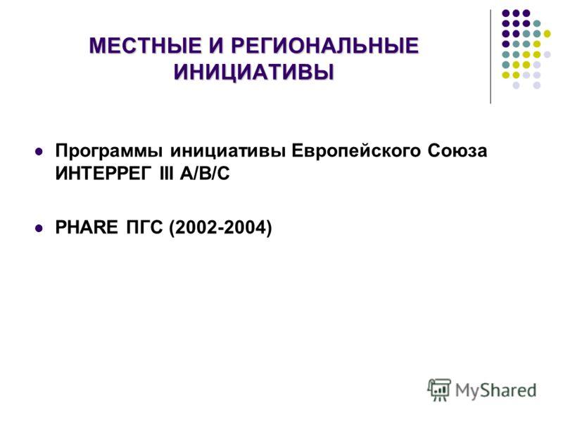 МЕСТНЫЕ И РЕГИОНАЛЬНЫЕ ИНИЦИАТИВЫ Программы инициативы Европейского Союза ИНТЕРРЕГ III А/B/C PHARE ПГС (2002-2004)