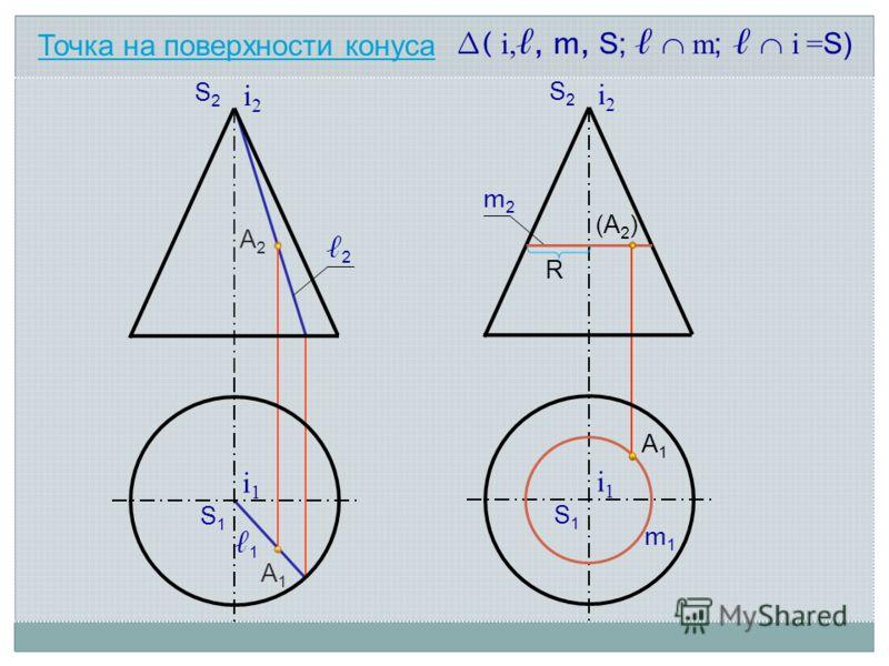 А2А2 А1А1 i2i2 S2S2 ( i,, m, S; m ; i = S) 2 S1S1 i1i1 1 (А2)(А2) А1А1 i2i2 S2S2 m2m2 S1S1 i1i1 m1m1 Точка на поверхности конуса R