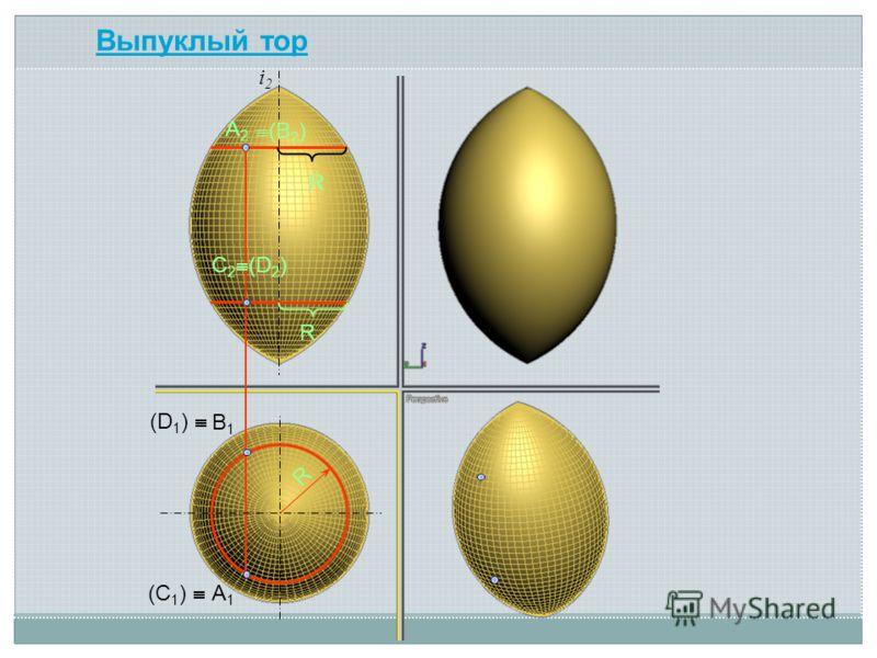 Выпуклый тор R R А2А2 А1А1 R В1В1 С 2 (D 2 ) (C 1 ) (D 1 ) (В 2 ) i2i2
