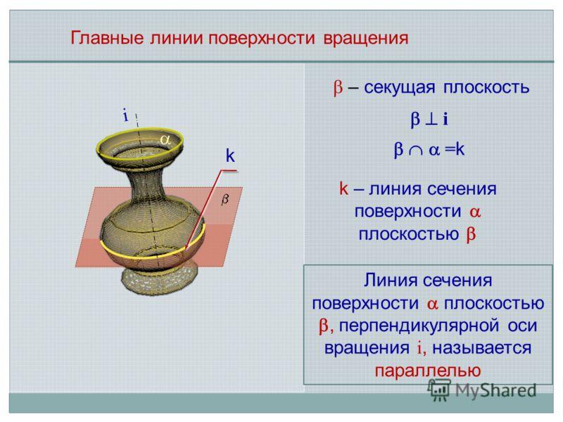 – секущая плоскость Главные линии поверхности вращения k – линия сечения поверхности плоскостью k i i Линия сечения поверхности плоскостью, перпендикулярной оси вращения i, называется параллелью = k