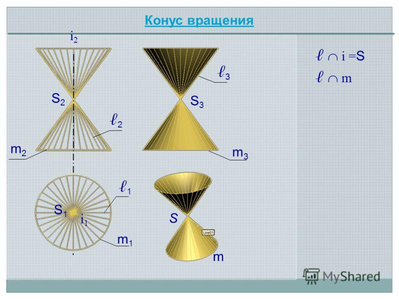 i2i2 S2S2 S i = S 2 S1S1 S3S3 i1i1 1 m1m1 m2m2 m m3m3 m 3 Конус вращения