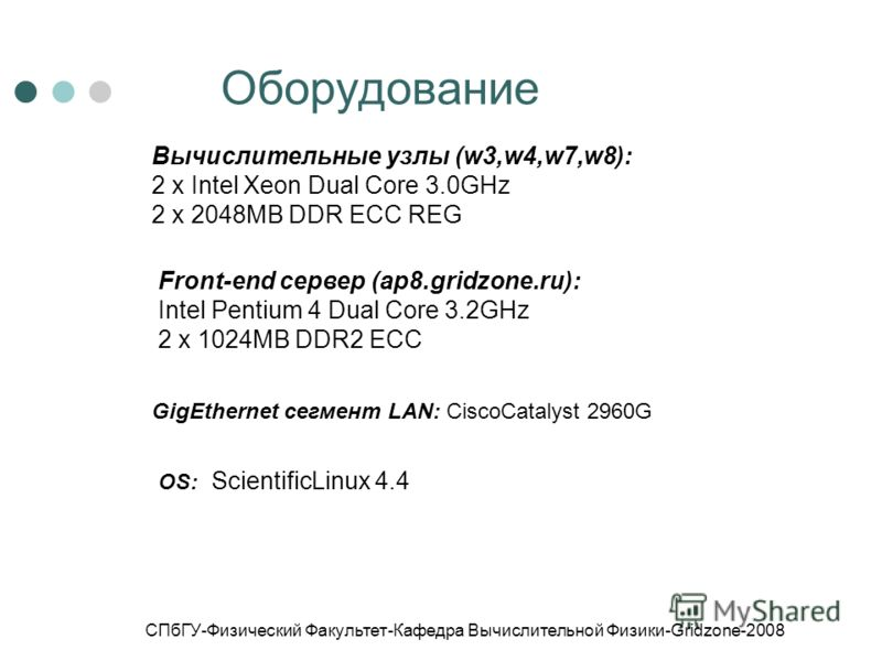 Оборудование GigEthernet сегмент LAN: CiscoCatalyst 2960G Front-end сервер (ap8.gridzone.ru): Intel Pentium 4 Dual Core 3.2GHz 2 x 1024MB DDR2 ECC Вычислительные узлы (w3,w4,w7,w8): 2 x Intel Xeon Dual Core 3.0GHz 2 x 2048MB DDR ECC REG OS: Scientifi