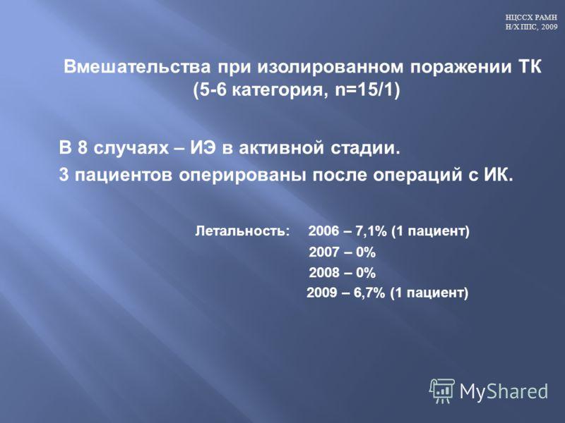 НЦССХ РАМН Н/Х ППС, 2009 Вмешательства при изолированном поражении ТК (5-6 категория, n=15/1) В 8 случаях – ИЭ в активной стадии. 3 пациентов оперированы после операций с ИК. Летальность: 2006 – 7,1% (1 пациент) 2007 – 0% 2008 – 0% 2009 – 6,7% (1 пац