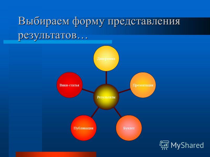 Выбираем форму представления результатов… Результаты ДиаграммаПрезентацияБуклетПубликацияВики-статья