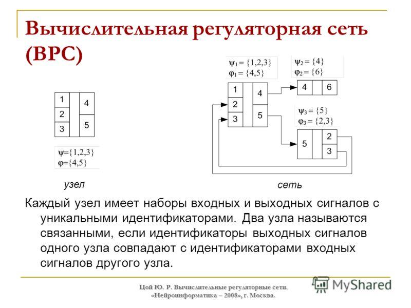 Цой Ю. Р. Вычислительные регуляторные сети. «Нейроинформатика – 2008», г. Москва. Вычислительная регуляторная сеть (ВРС) Каждый узел имеет наборы входных и выходных сигналов с уникальными идентификаторами. Два узла называются связанными, если идентиф