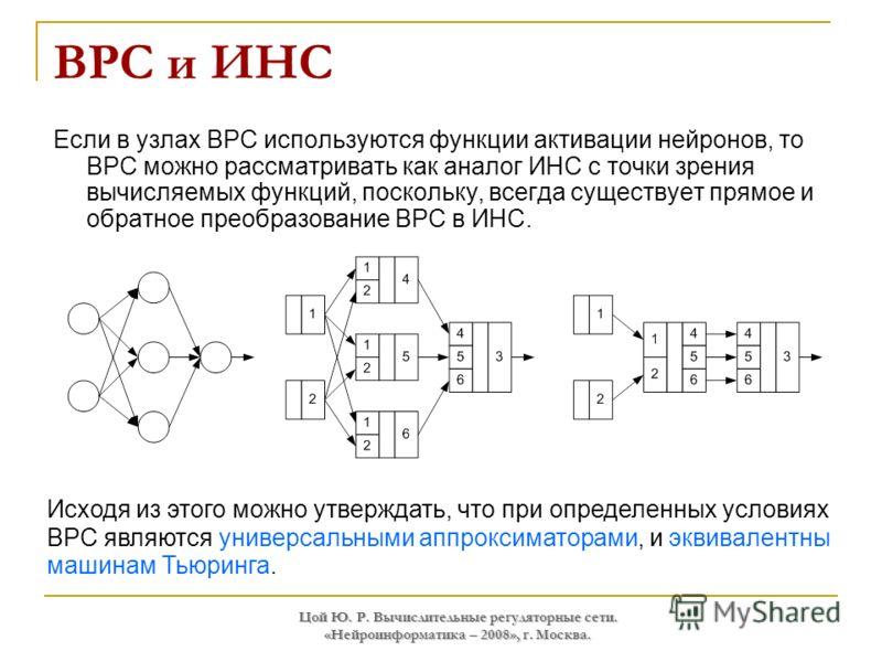 Цой Ю. Р. Вычислительные регуляторные сети. «Нейроинформатика – 2008», г. Москва. ВРС и ИНС Если в узлах ВРС используются функции активации нейронов, то ВРС можно рассматривать как аналог ИНС с точки зрения вычисляемых функций, поскольку, всегда суще