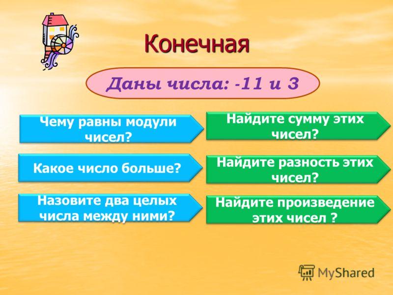 Конечная Даны числа: -11 и 3 Чему равны модули чисел? Какое число больше? Назовите два целых числа между ними? Найдите сумму этих чисел? Найдите разность этих чисел? Найдите произведение этих чисел ?