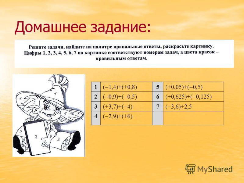 Домашнее задание: 1 ( 1,4)+(+0,8) 5 (+0,05)+( 0,5) 2 ( 0,9)+( 0,5) 6 (+0,625)+( 0,125) 3 (+3,7)+( 4) 7 ( 3,6)+2,5 4 ( 2,9)+(+6)