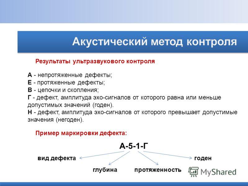 Результаты ультразвукового контроля А - непротяженные дефекты; Е - протяженные дефекты; В - цепочки и скопления; Г - дефект, амплитуда эхо-сигналов от которого равна или меньше допустимых значений (годен). Н - дефект, амплитуда эхо-сигналов от которо