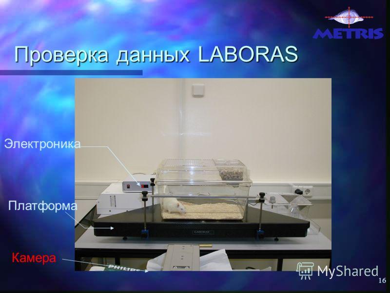 16 Проверка данных LABORAS Камера Платформа Электроника
