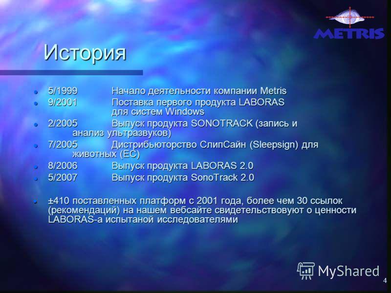 4 История 5/1999Начало деятельности компании Metris 5/1999Начало деятельности компании Metris 9/2001Поставка первого продукта LABORAS для систем Windows 9/2001Поставка первого продукта LABORAS для систем Windows 2/2005Выпуск продукта SONOTRACK (запис