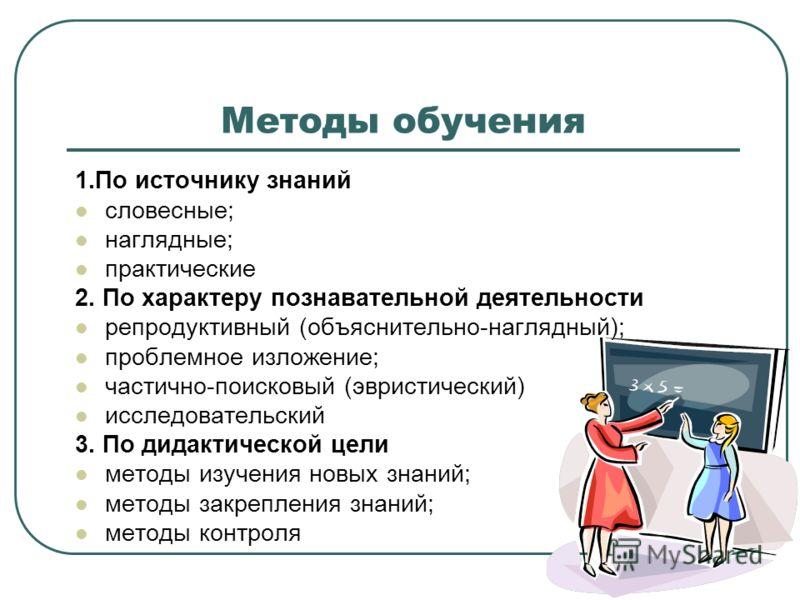 Методы обучения 1.По источнику знаний словесные; наглядные; практические 2. По характеру познавательной деятельности репродуктивный (объяснительно-наглядный); проблемное изложение; частично-поисковый (эвристический) исследовательский 3. По дидактичес