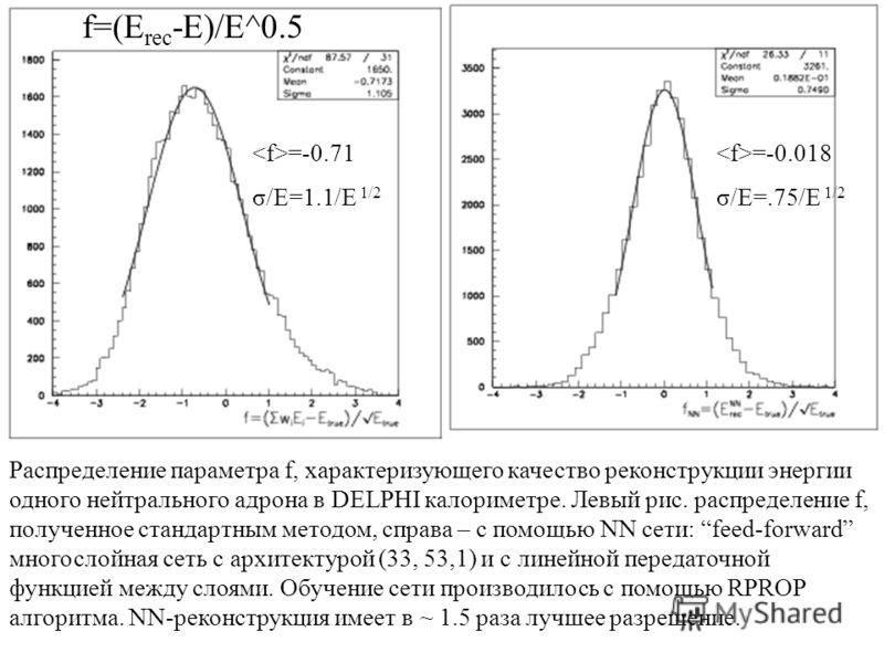 Распределение параметра f, характеризующего качество реконструкции энергии одного нейтрального адрона в DELPHI калориметре. Левый рис. распределение f, полученное стандартным методом, справа – с помощью NN сети: feed-forward многослойная сеть с архит