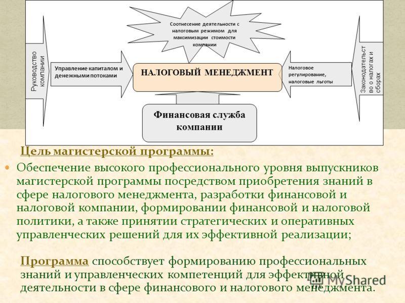 Цель магистерской программы: Обеспечение высокого профессионального уровня выпускников магистерской программы посредством приобретения знаний в сфере