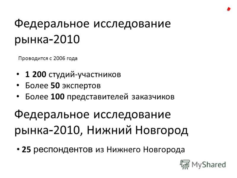 1 200 студий-участников Более 50 экспертов Более 100 представителей заказчиков Федеральное исследование рынка - 2010 Проводится с 2006 года Федеральное исследование рынка - 2010, Нижний Новгород 25 респондентов из Нижнего Новгорода