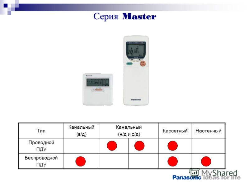 Серия Master Тип Канальный (в/д) Канальный (н/д и с/д) КассетныйНастенный Проводной ПДУ Беспроводной ПДУ