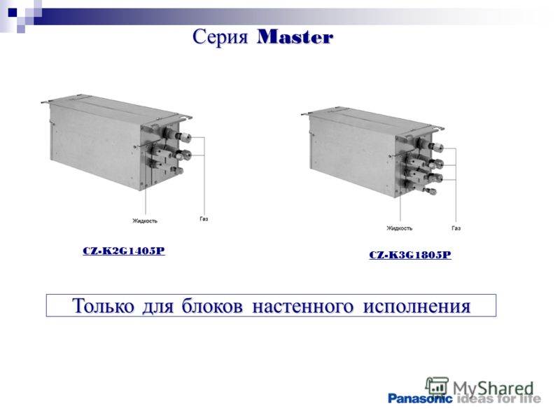 Серия Master CZ-K2G1405P CZ-K3G1805P Только для блоков настенного исполнения
