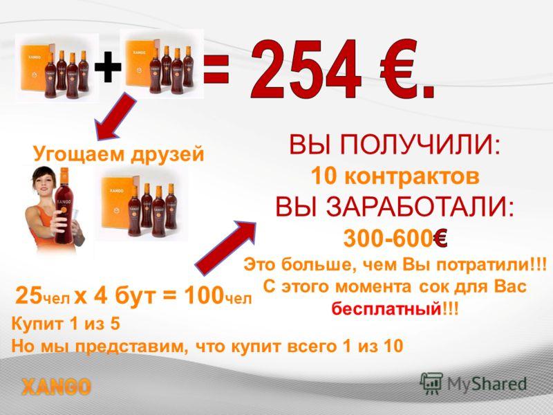 Купит 1 из 5 Но мы представим, что купит всего 1 из 10 25 чел х 4 бут = 100 чел Угощаем друзей